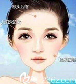 面部脂肪填充医院,北京八大处做面部脂肪填充好吗?
