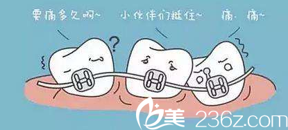 华西医院口腔科——牙齿矫正动图