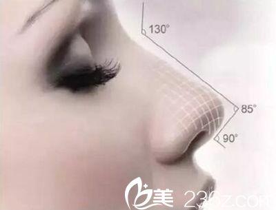哈尔滨仁美线雕隆鼻术