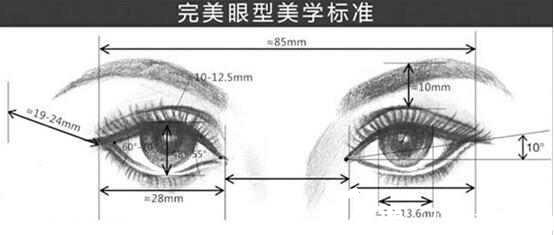上饶肖发才医生做双眼皮    完美眼型美学标准