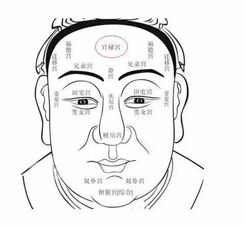 韩国童颜中心医院曹昌焕院长介绍玻尿酸丰额头怎么样?