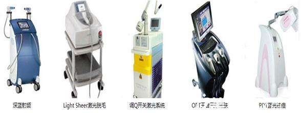 属于蚌埠韩丽整形美容医院的一流仪器设备
