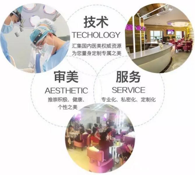 长沙皕诚和隽医疗美容医院