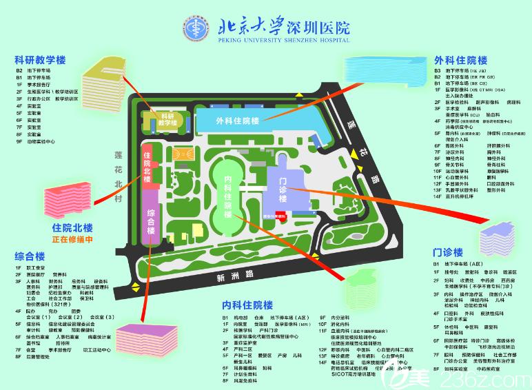 北京整形外科排名_北京大学深圳医院整形外科