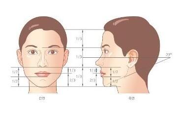 上海首尔丽格医疗美容医院双鄂手术