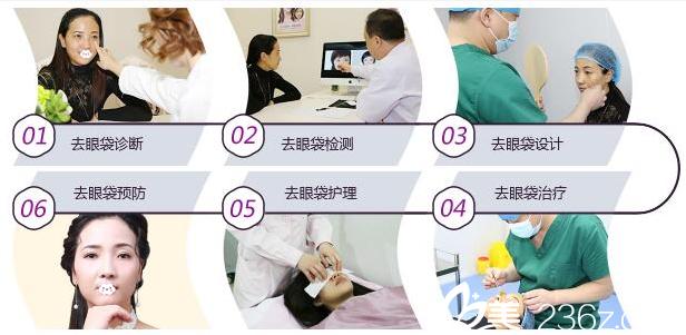 广州美诗沁医疗美容医院做祛眼袋的流程图