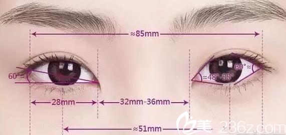 双眼皮手术多少钱?桂林星范埋线法双眼皮7900元起就能做