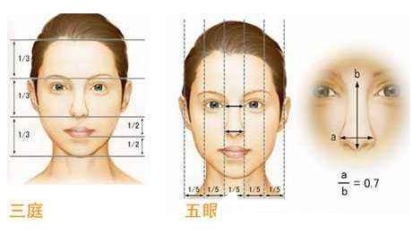 长春韩一隆鼻手术多少钱?三种隆鼻手术7890起就能拥有美鼻