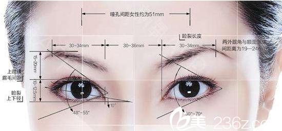 双眼皮手术会有疤痕吗?南宁尊美韩式双眼皮4980元起美眼不留痕