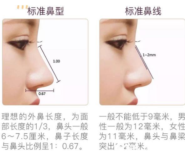 长春做鼻综手术价格是多少?长春张志田鼻综合手术11800元起告别塌鼻