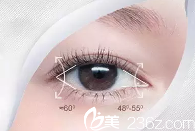 长春开眼角手术价格是多少?长春秀尔开眼角手术7800元起助你拥有美眼