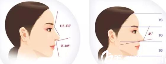 长春伊美鼻综合手术标准
