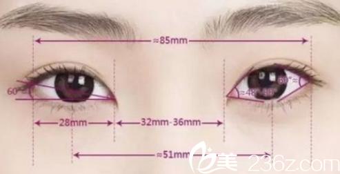 做双眼皮手术要多少钱?长春爱丽韩式双眼皮4800元起
