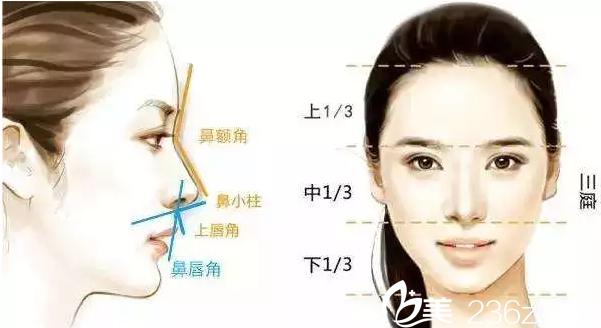 鼻梁塌鼻头大?长春东方韩式鼻综合手术21900元起帮你拥有美鼻