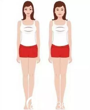 脸大对身体五官形象的影响