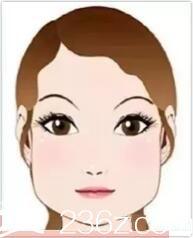 脸大的原因之二肌肉型脸大