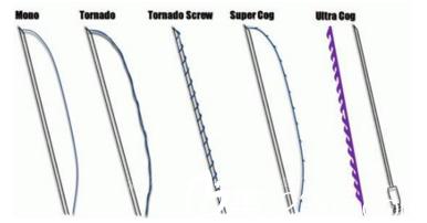 埋线提升常见的线材