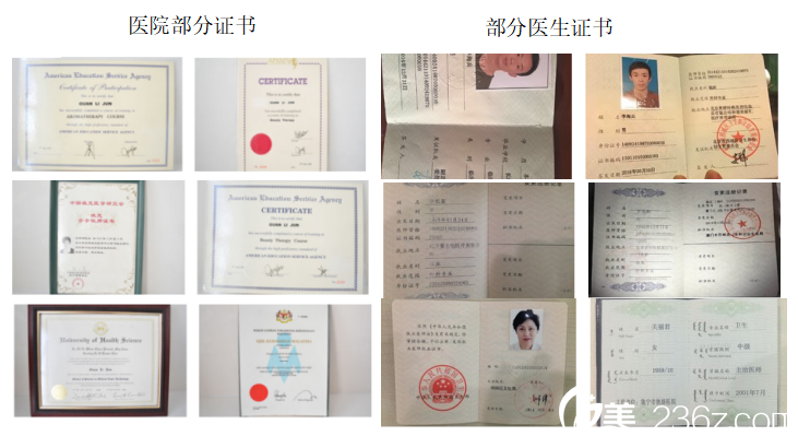 北京蕾士悦医院和医生部分证书荣誉