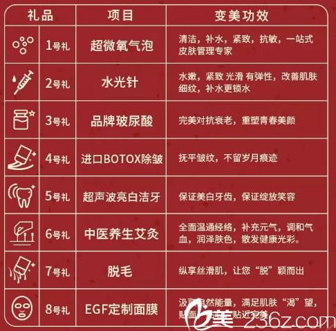 你想知道的苏州圣爱双11项目价格表已经整理好了,1元独享激光祛痣吸脂单部位1080元