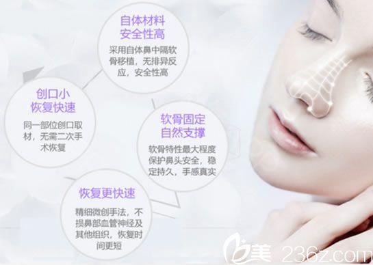 杭州美联致美整形医院公布2018年11月全新价格表 双眼皮999元,隆鼻1680元