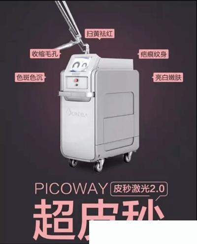 PicoWay超皮秒2.0