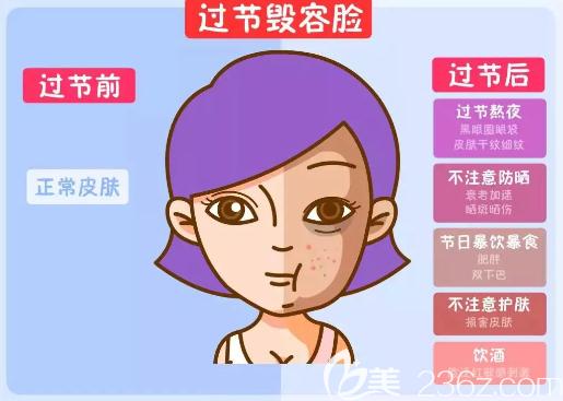 """贵阳美贝尔整形约""""惠""""情人节,让你的春节综合症全面改善!"""
