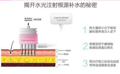 水光针注射给肌肤从根源彻底补水
