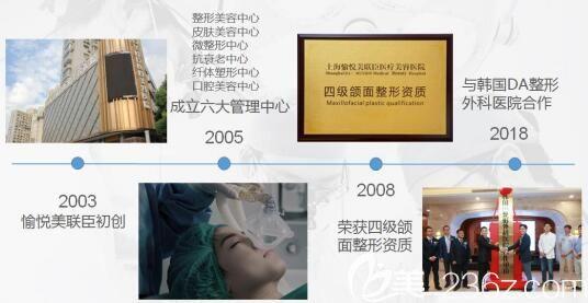 上海愉悦美联臣医疗美容医院发展史