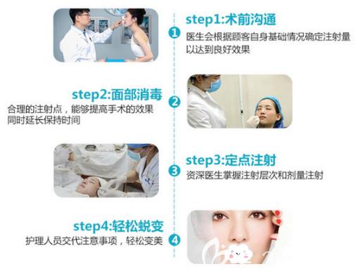 广东画美整形医院面部年轻化治疗过程图