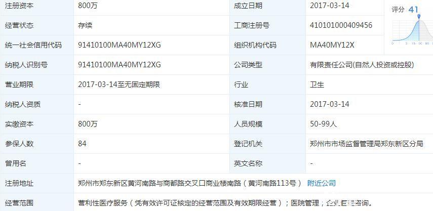 郑州天后是由郑州市卫生和计划生育委员会批准成立的