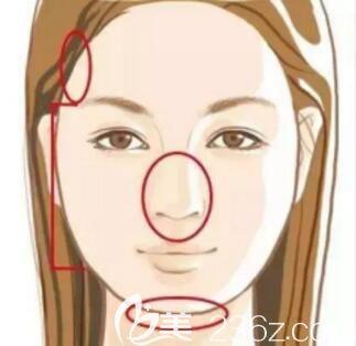 面部凹陷怎么改善?长沙雅美袁妍妍告诉你改善方法