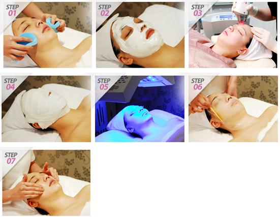 点阵像素激光美肤治疗方法手术示意图