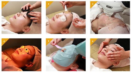 IPL激光美肤治疗方法手术示意图