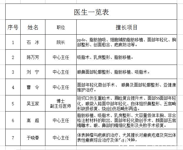北京丽都医疗美容医院医生一览表