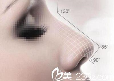 南宁联韩整形医院美鼻标准