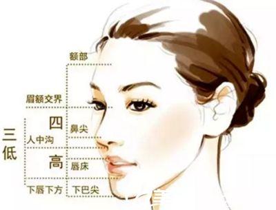 南宁哪家医院隆鼻手术好?南宁联韩鼻综合18900元起帮你塑造挺翘美鼻活动海报五