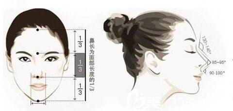 上海美莱医疗美容医院欧阳春隆鼻