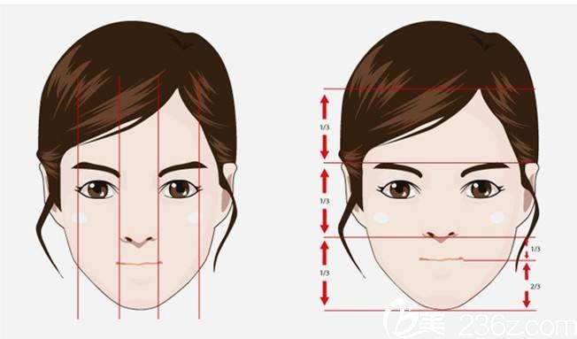 鼻梁太宽会影响面部的平衡