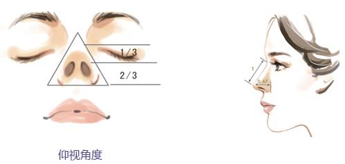 南宁悦星隆鼻手术多少钱?来看看这份2018年整形价格表你就知道了