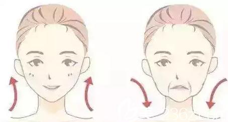 南宁科医美整形美容门诊部李宜欣术前照片1