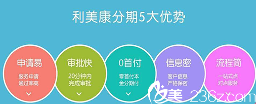 发布广州利美康12月优惠价格表及真人效果展示,媲美双11眼部整形低至900元活动海报五