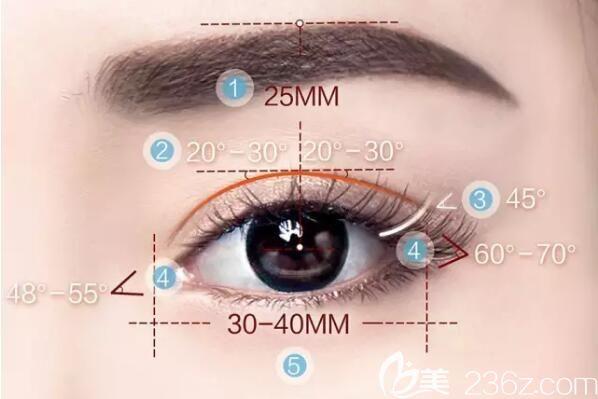 分享下我信任南充阿蓝整形美容医院双眼皮技术的原因 现沙新力院长主刀2380元起
