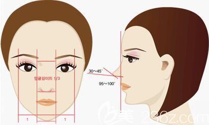 上海美莱医疗美容医院王琳隆鼻好坏如何定义