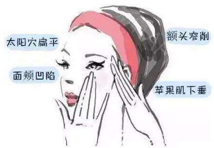 面部凹陷的各种问题