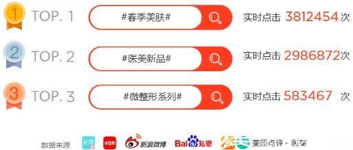 上海华美医美系列种草季度热搜排行榜