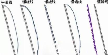 埋线提升所用到的几种线