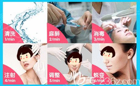 北京壹加壹注射隆鼻过程宣传图