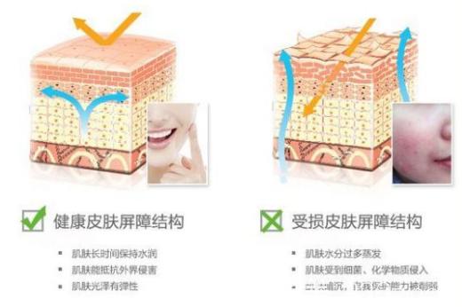 过度清洁会造成皮肤损伤