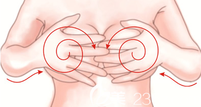 假体隆胸按摩护理图