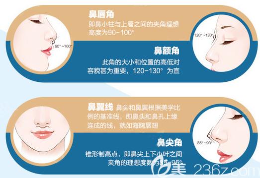 广州曙光程鹏医生隆鼻手术特点